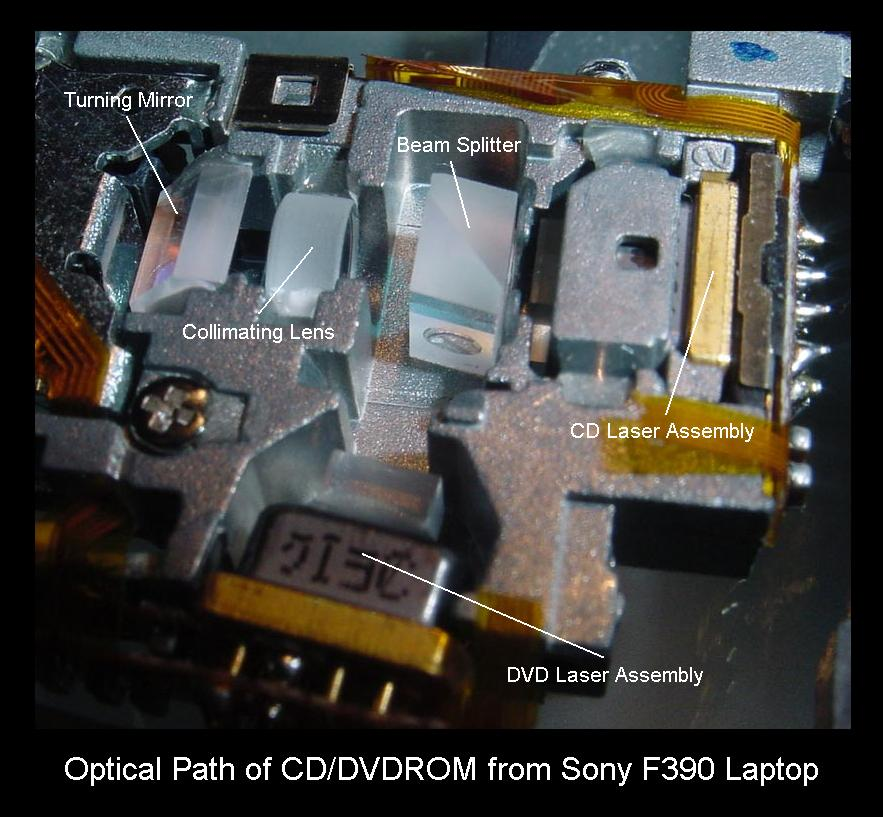 Notes on the Troubleshooting and Repair of Compact Disc Players and